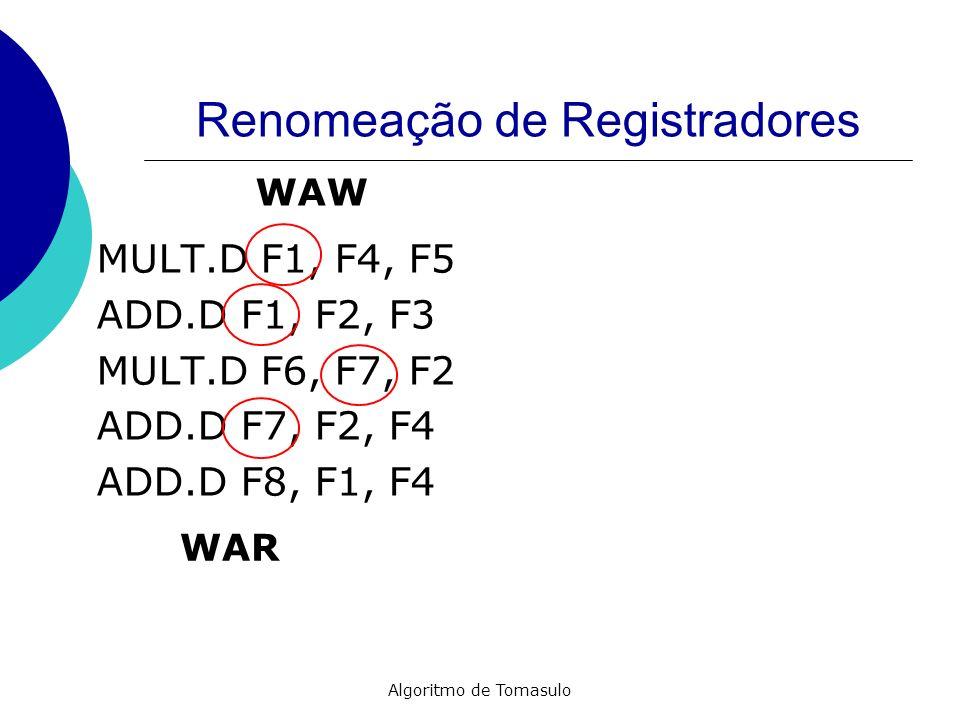 Algoritmo de Tomasulo Renomeação de Registradores MULT.D F1, F4, F5 ADD.D F1, F2, F3 MULT.D F6, F7, F2 ADD.D F7, F2, F4 ADD.D F8, F1, F4 MULT.D F1, F4, F5 ADD.D R1, F2, F3 MULT.D F6, F7, F2 ADD.D R2, F2, F4 ADD.D F8, R1, F4 WAW WAR