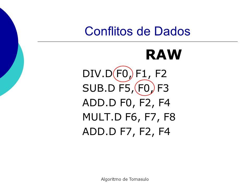 Algoritmo de Tomasulo Conflitos de Dados DIV.D F0, F1, F2 SUB.D F5, F0, F3 ADD.D F0, F2, F4 MULT.D F6, F7, F8 ADD.D F7, F2, F4 RAW
