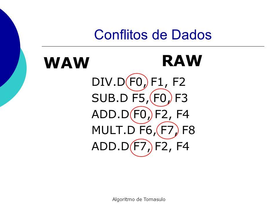 Algoritmo de Tomasulo Conflitos de Dados DIV.D F0, F1, F2 SUB.D F5, F0, F3 ADD.D F0, F2, F4 MULT.D F6, F7, F8 ADD.D F7, F2, F4 RAW WAW WAR