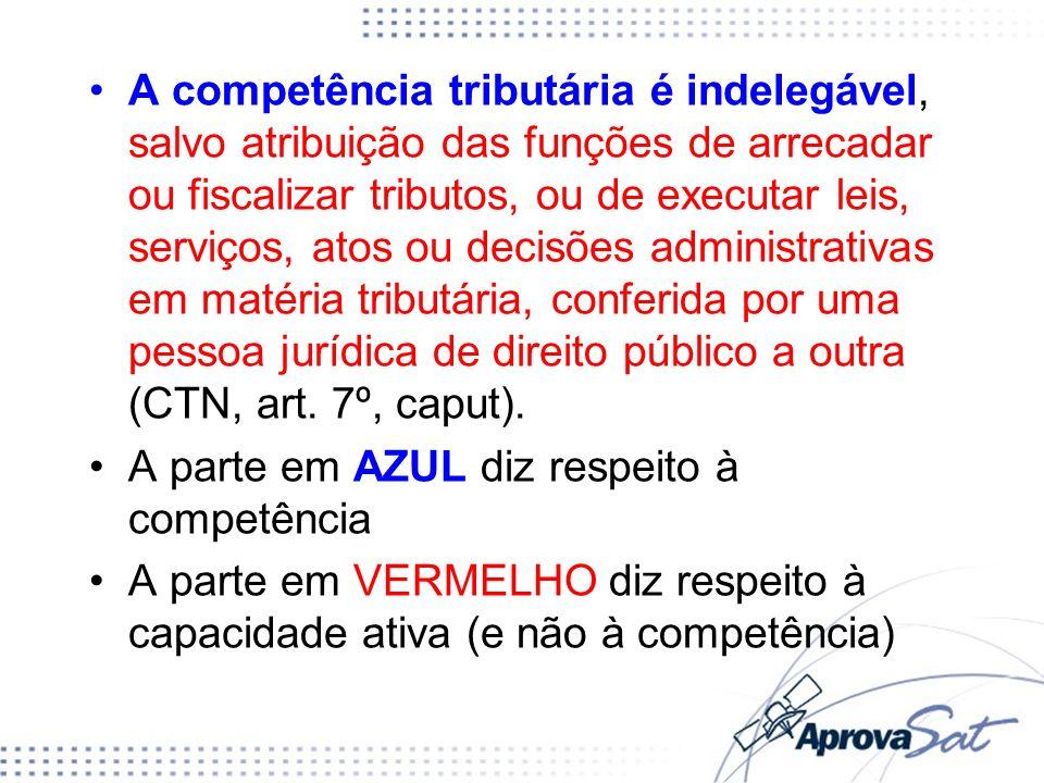 Exemplo: A CF/1988 determinou que a União é quem pode legislar sobre o IR; A União (Congresso ou Presidente) não podem repassar este poder ao Estado do Paraná.