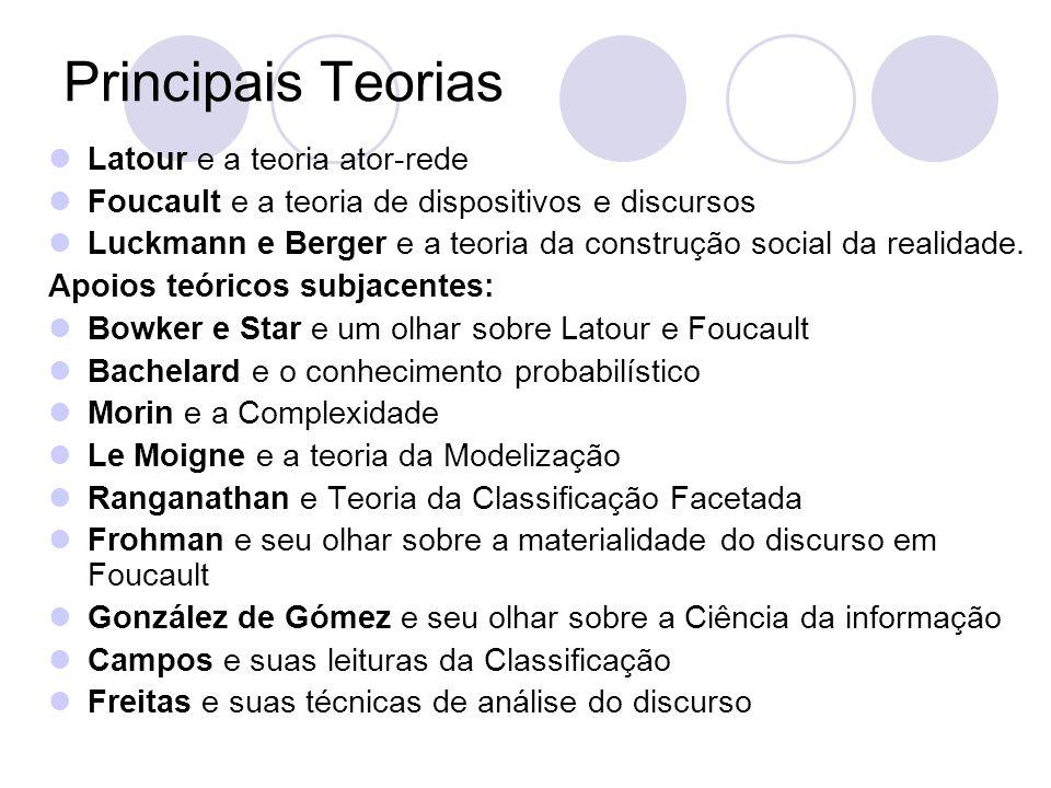 Metodologia Tri-partite Observar os resultados do confronto entre discursos a fim de aferir e descrever a Infra-estrutura estudada.