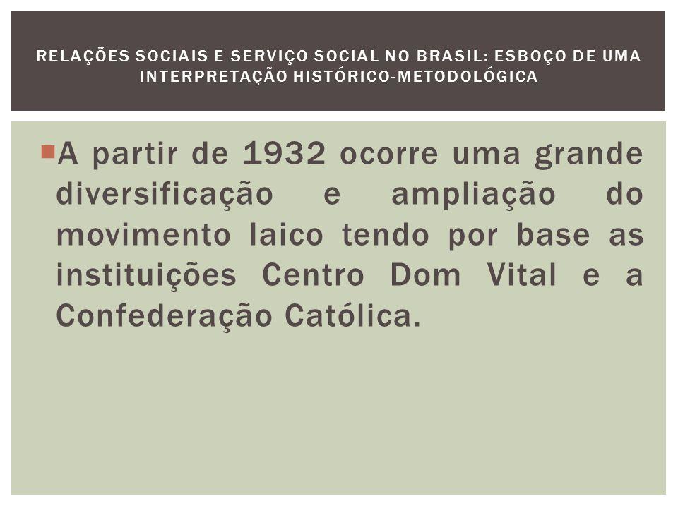 A intelectualidade católica procurará a adaptação à realidade nacional do espírito das Encíclicas Sociais Rerum Novarum e Quadragésimo Anno.