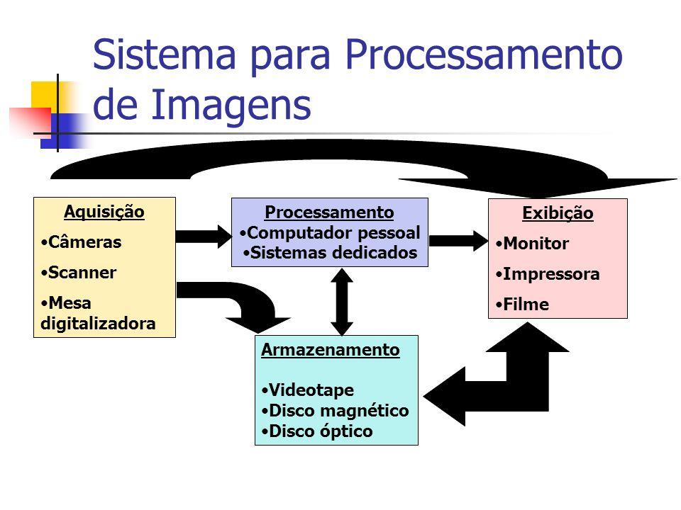Sistema de Visão Artificial Processamento de Imagens Análise da Imagem Reconhecimento de padrões Redes neurais Classificadores estatísticos Análise textural … ATUADORESATUADORES