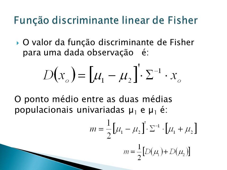 A regra de classificação baseada na função discriminante de Fisher é: Alocar o x em 1 se mxxD oo 1 21 Alocar o x em 2 se mxxD oo 1 21