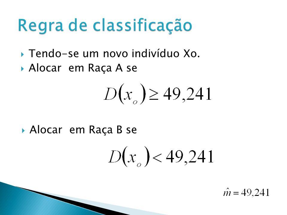 Usando o programa computacional MATLAB, classificar um novo indivíduo que apresenta número médio de cerdas primordiais e distais de 6,21 e 5,31, respectivamente.