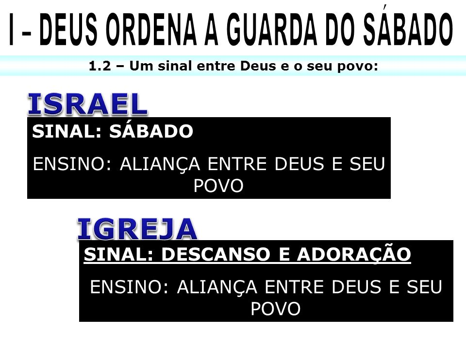 1.3 – O propósito divino da guarda do sábado: