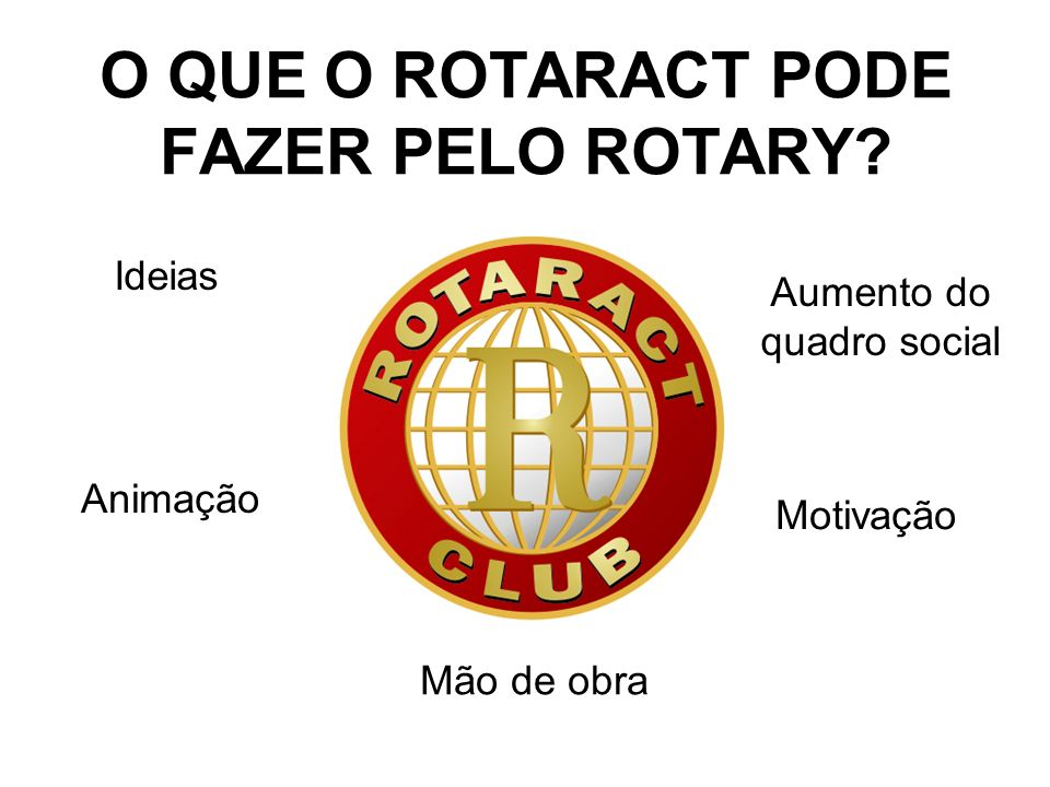 O QUE O ROTARY PODE FAZER PELO ROTARACT.