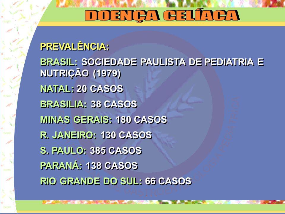 PATOLOGIAS ASSOCIADAS DIABETES MELITO TIPO I SORO PREVALÊNCIA: 10,5% (tTG)-RECIFE COM 354 PCTS J.
