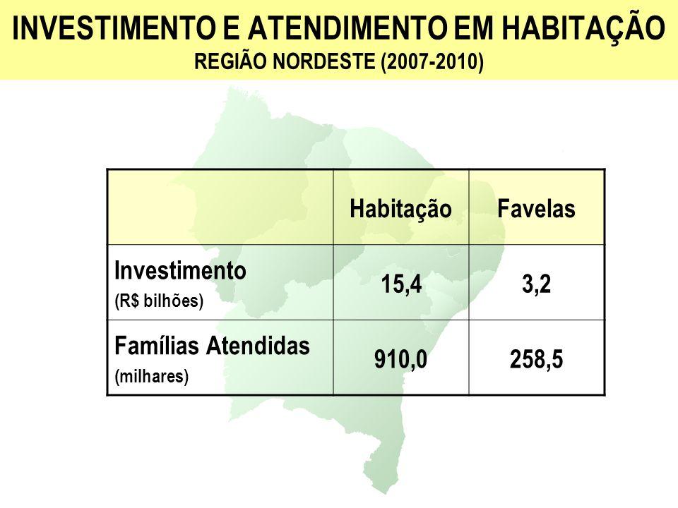 INVESTIMENTO E ATENDIMENTO EM HABITAÇÃO REGIÃO CENTRO-OESTE (2007-2010) HabitaçãoFavelas Investimento (R$ bilhões) 4,00,8 Famílias Atendidas (milhares) 260,463,7