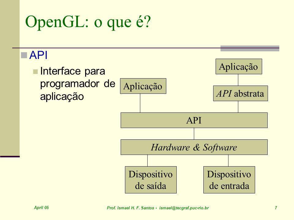 April 05 Prof.Ismael H. F. Santos - ismael@tecgraf.puc-rio.br 8 Por que OpenGL.
