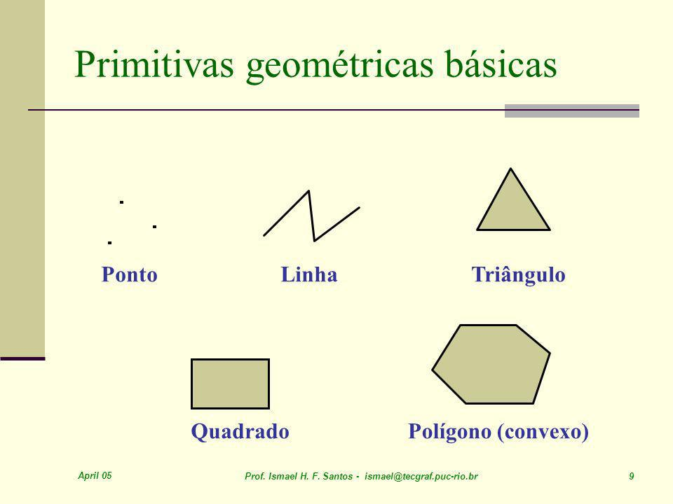 April 05 Prof. Ismael H. F. Santos - ismael@tecgraf.puc-rio.br 10 Objetos 3D From SIGGRAPH97 course