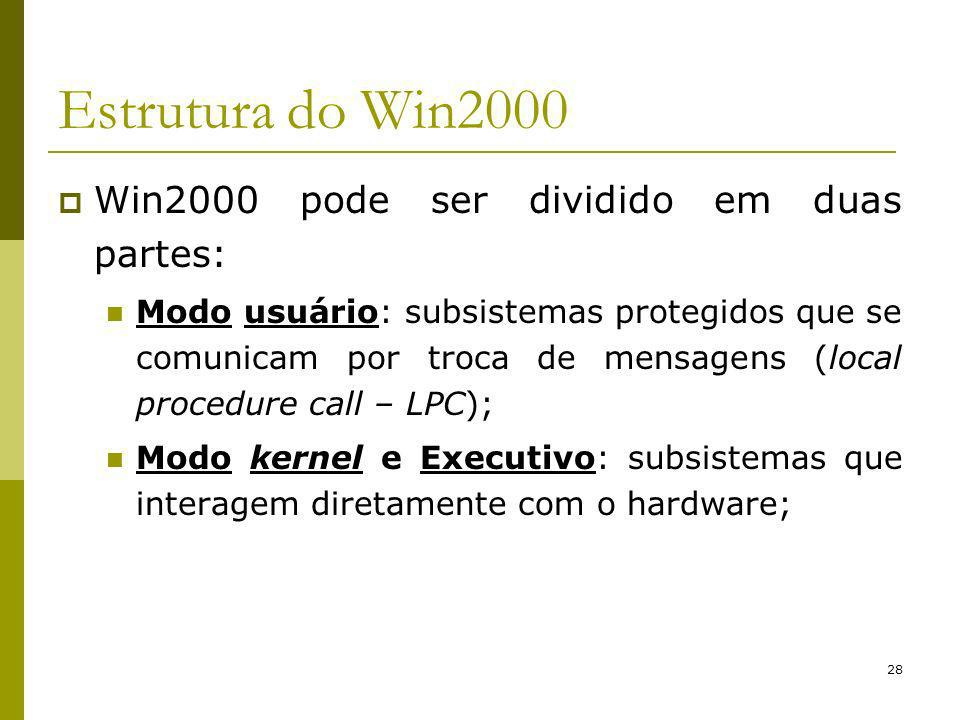 29 Estrutura do Windows 2000 Executivo
