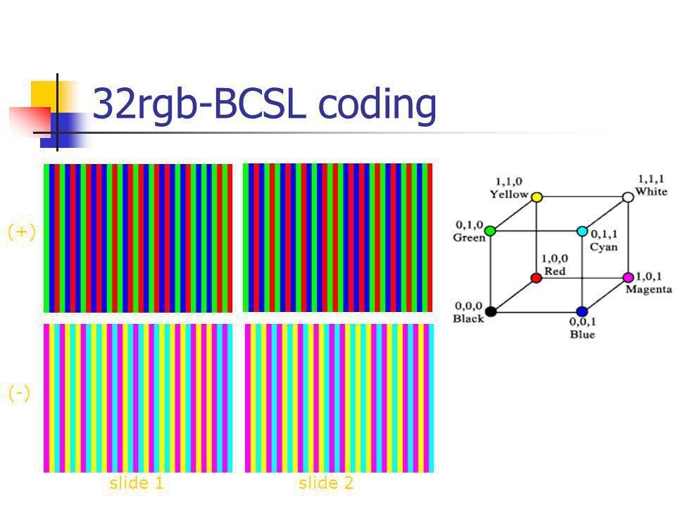 Recovering colored codes negative slide positive slide ambient light reflection factors projected light