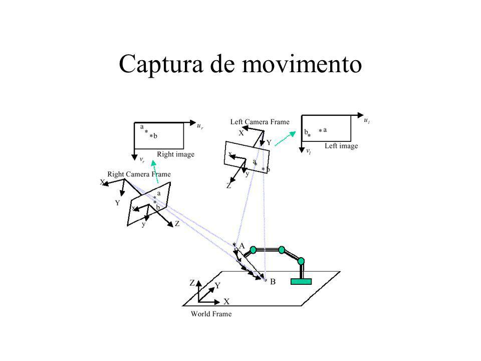 Basic principle to recover position from stereo images: Triangulation Requires correspondence and camera calibration