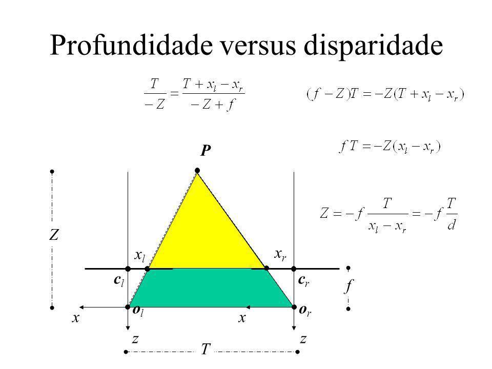 Geometria Epipolar Correspondência pela Geometria das Câmeras