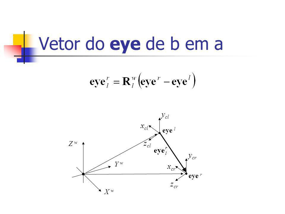 Glu Look At Dados: eye, center, up (definem o sistema de coordenadas do olho) Determine a matriz que leva do sistema de Coordenadas dos Objetos para o sistema de Coordenadas do Olho void gluLookAt(GLdouble eyex, GLdouble eyey, GLdouble eyez, GLdouble centerx, GLdouble centery, GLdouble centerz, GLdouble upx, GLdouble upy, GLdouble upz); up eye center Coordenadas dos objetos Coordenadas do olho eye