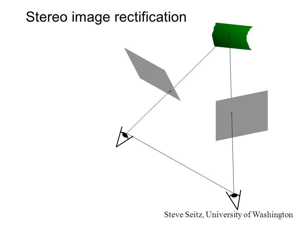 Stereo image rectification Image Reprojection reproject image planes onto common plane parallel to line between optical centers a homography (3x3 transform) applied to both input images pixel motion is horizontal after this transformation C.