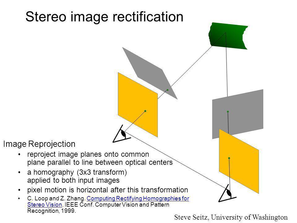 Image Rectification Common Image Plane Parallel Epipolar Lines Search Correspondences on scan line Steve Seitz, University of Washington