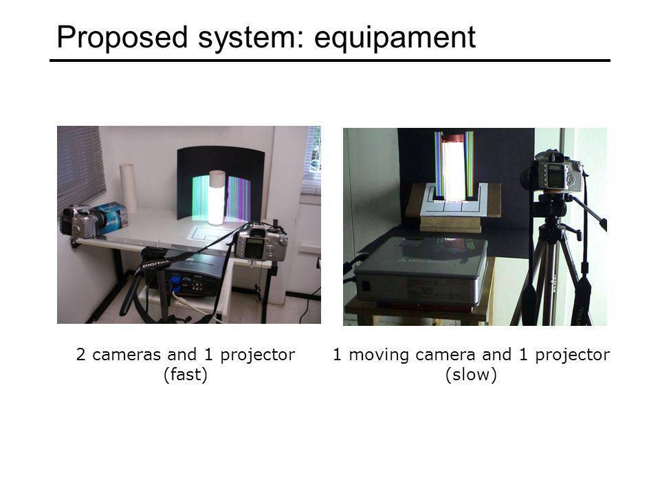 Proposed system: 32rgb-BCSL coding leftright positive slide negative slide
