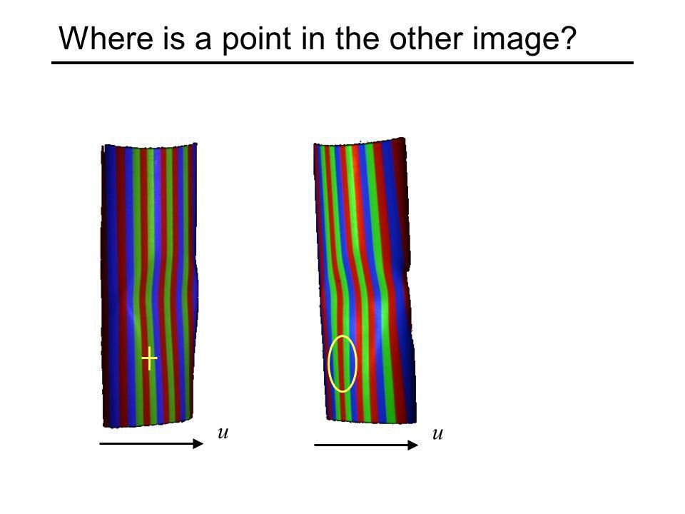 One solution: (u,v) coordinates double the number of photos!