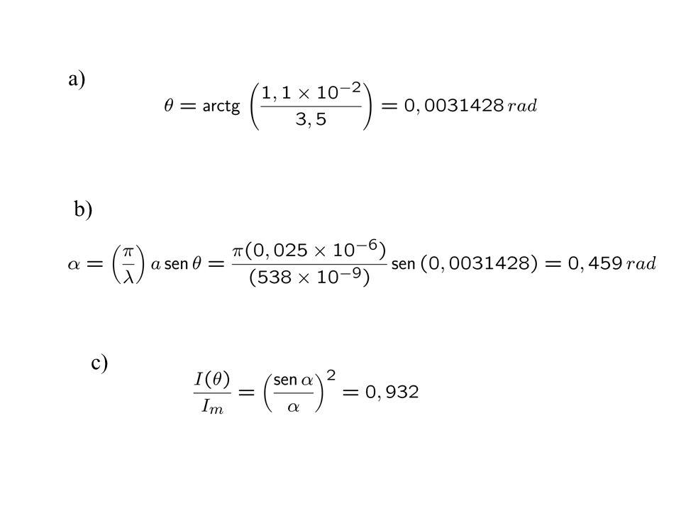 Difração por uma abertura circular d Primeiro mínimo: Disco de Airy (círculo central) Importante: aberturas sistemas ópticos