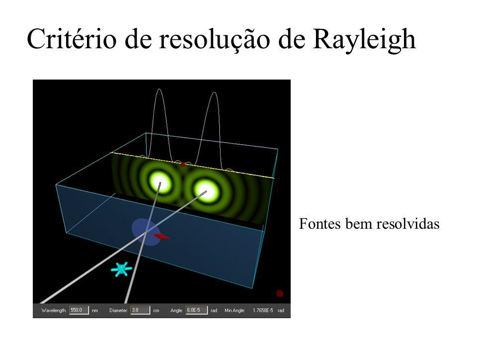 Critério de resolução de Rayleigh A mínima separação angular possível de ser resolvida ou o limite angular de resolução é: máximo do disco de Airy de uma das fontes coincide com o primeiro mínimo do padrão de difração da outra fonte.