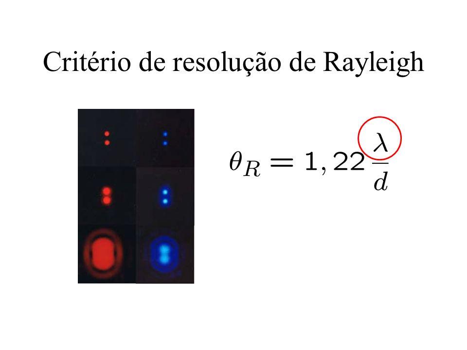Verificação Suponha que você mal consiga resolver dois pontos vermelhos por causa da difração na pupila do olho.