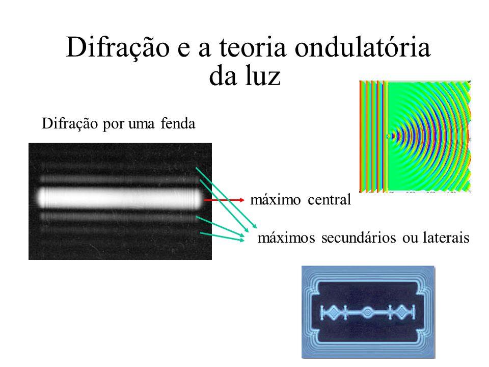 Difração e a teoria ondulatória da luz Luz na sombra ou sombra na luz.
