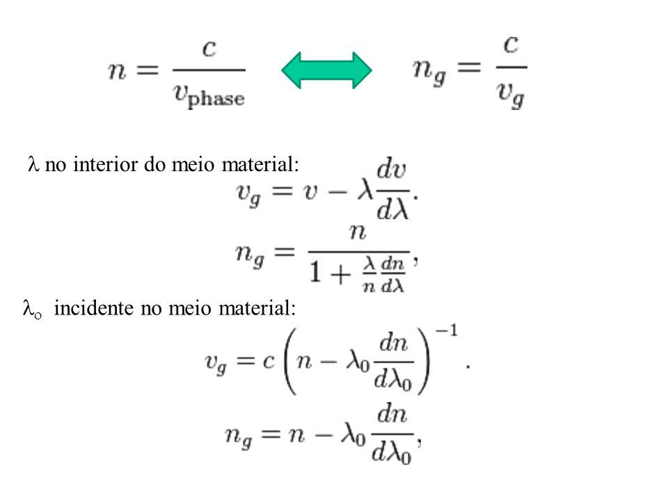 Exercicio: Determine relações entre as velocidades de fase e de grupo.