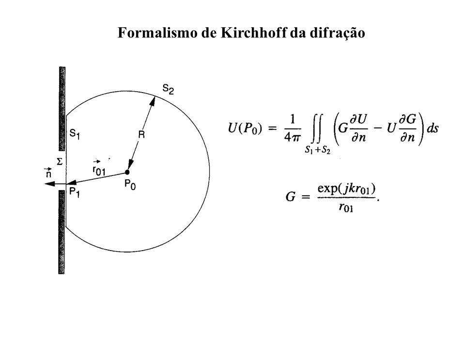 Condições de contorno de Kirchhoff (campo distante)