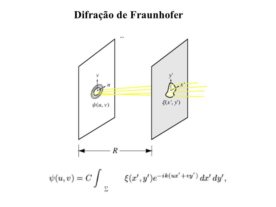 Difração de Fresnel