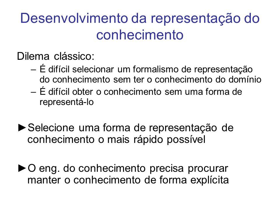 Implementação do problema modelo A análise do problema deve ser hierárquica e top-down: –É natural para o perito e o eng.