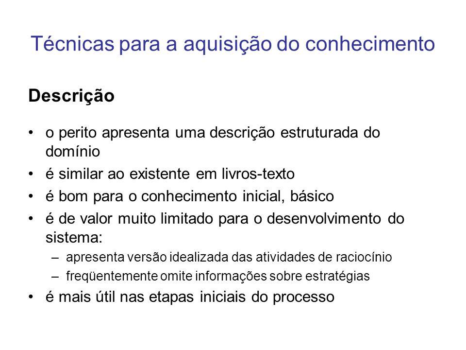 Imersão na literatura De posse de uma lista de referências introdutórias ao domínio, o eng.