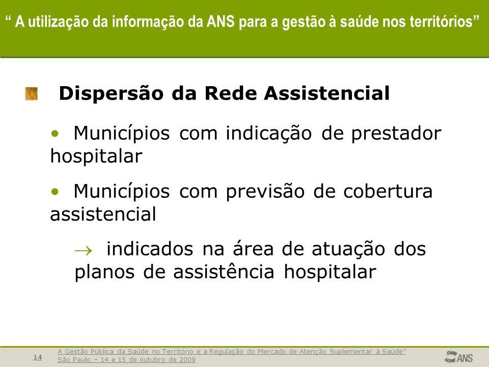 A Gestão Pública da Saúde no Território e a Regulação do Mercado de Atenção Suplementar à Saúde São Paulo – 14 e 15 de outubro de 2009 15 A utilização da informação da ANS para a gestão à saúde nos territórios Proporção de problemas de informação no CNES/monitoramento da rede da Operadora