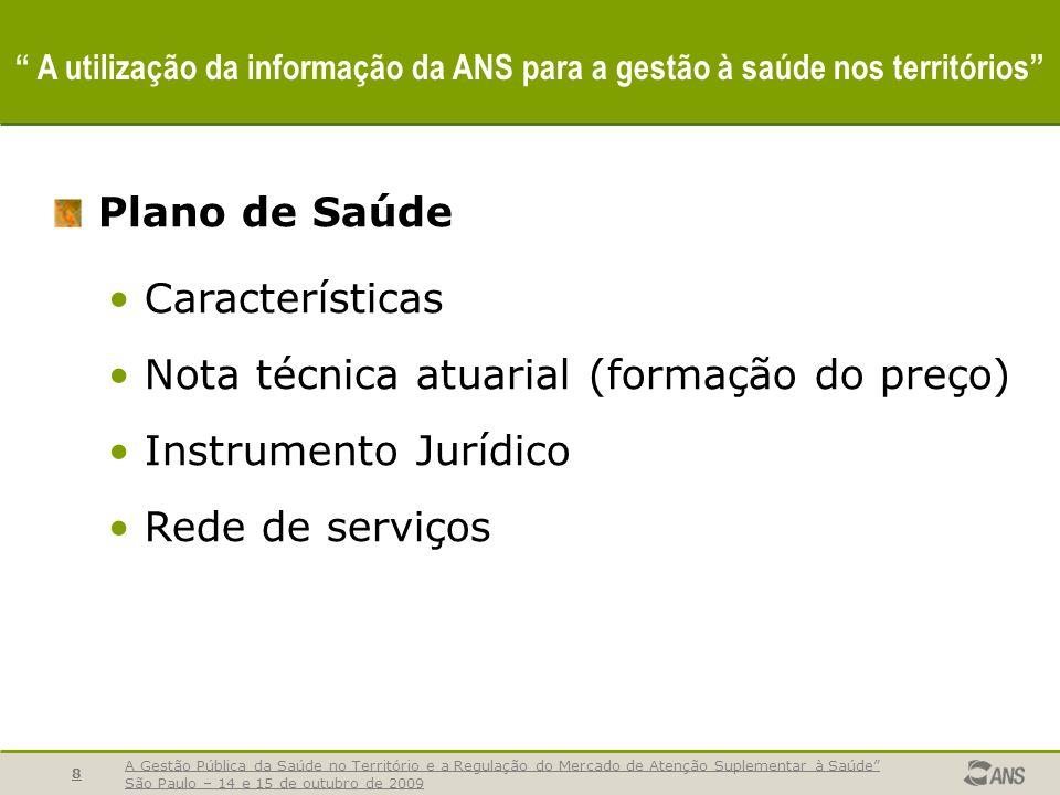 A Gestão Pública da Saúde no Território e a Regulação do Mercado de Atenção Suplementar à Saúde São Paulo – 14 e 15 de outubro de 2009 9 A utilização da informação da ANS para a gestão à saúde nos territórios Plano de Saúde - Rede de serviços