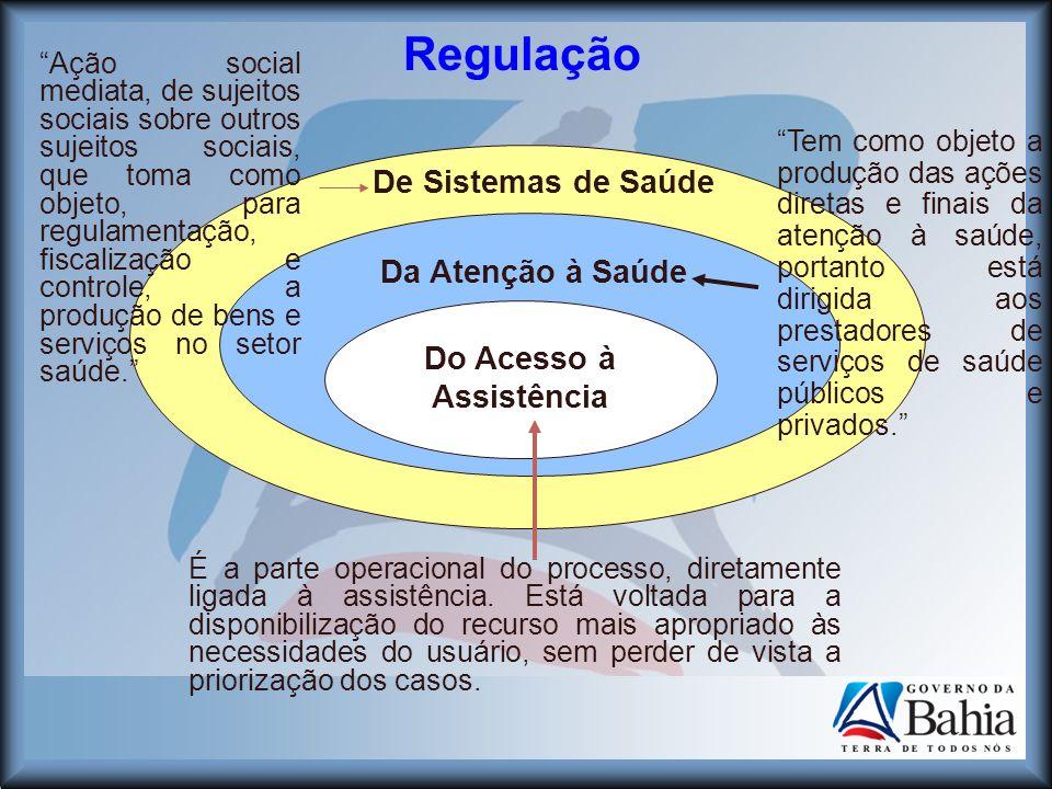 Organização de Sistemas de Saúde Modelo e fonte de financiamento Hierarquização da rede de serviços de saúde Físico (Composição da rede) Orçamentário (Programação) Estratégico (Plano de metas) Cadastro de estabelecimentos e profissionais de saúde (CNES) Contratação e credenciamento da prestação de serviços de saúde Cadastro de usuários (CNS) Controle do fluxo assistencial Protocolos Autorização e controle de cotas SISTEMAS DE INFORMAÇÃO MODELO DE ATENÇÃO PLANEJAMENTO CONTROLE DA REDE REGULAÇÃO ASSISTENCIAL