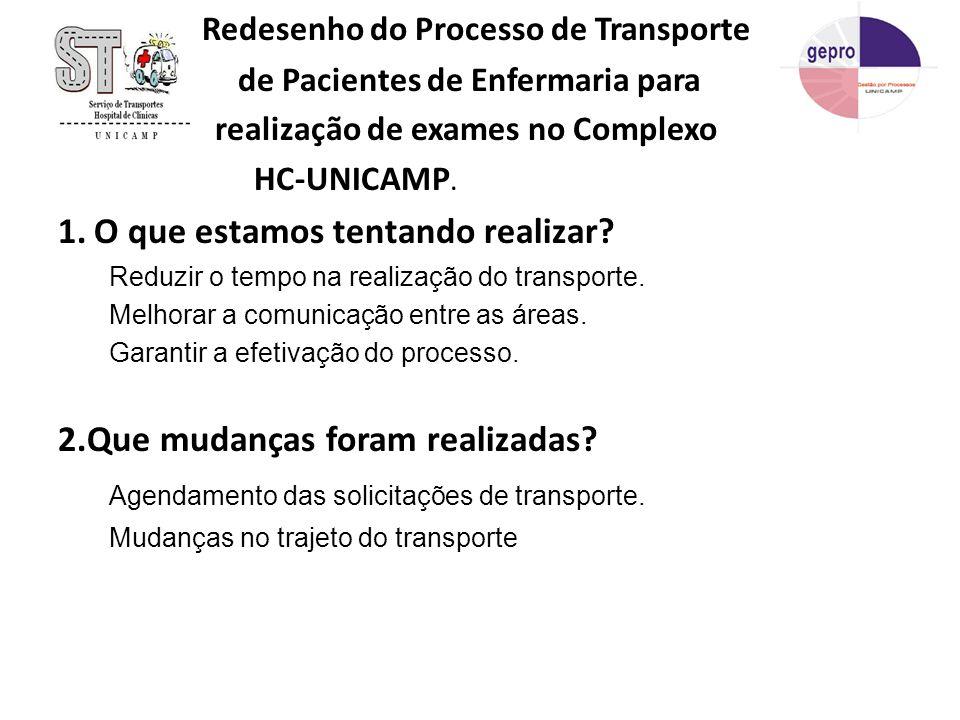 Redesenho do Processo de Transporte de Pacientes de Enfermaria par realização de exames no Complexo HC-UNICAMP.