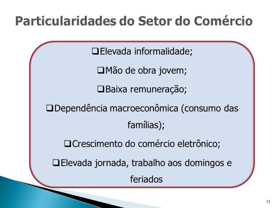 14 Cenário Econômico