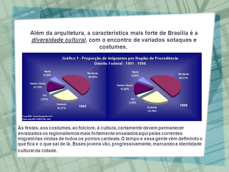 Professora, Brasília não tem comida típica, prato típico nem dança típica, não.