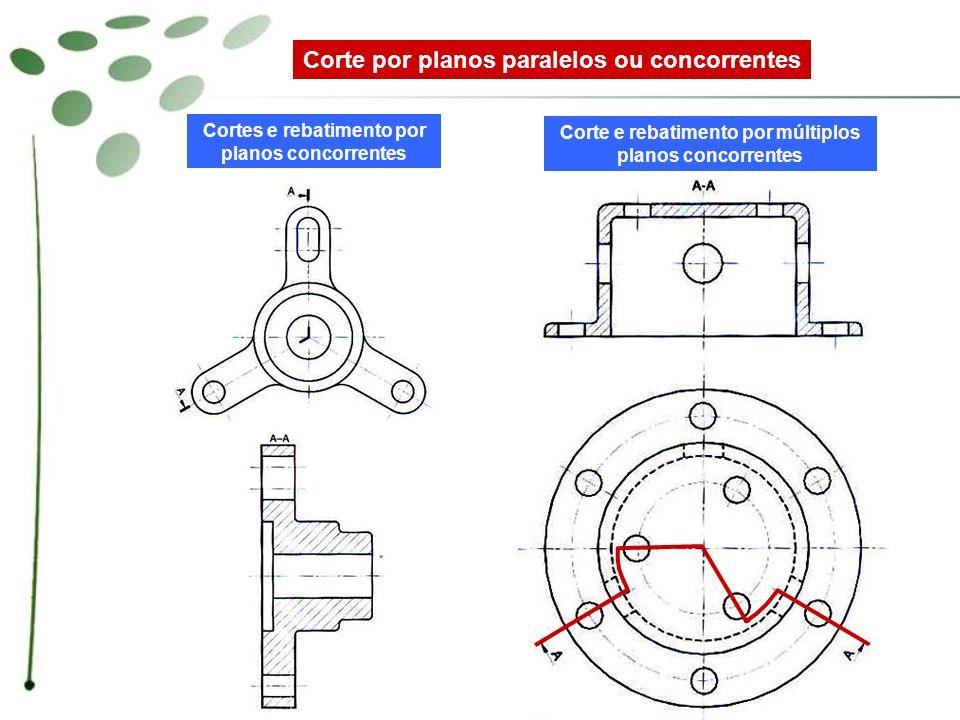 Corte por planos paralelos ou concorrentes Caso particular do corte por planos paralelos Corte por planos sucessivos sem rebatimento