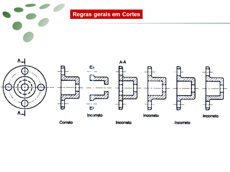 Elementos que não são cortados Corte de uma polia Corte em peças nervuradas Também não cortados, parafusos, pinos e rebites.