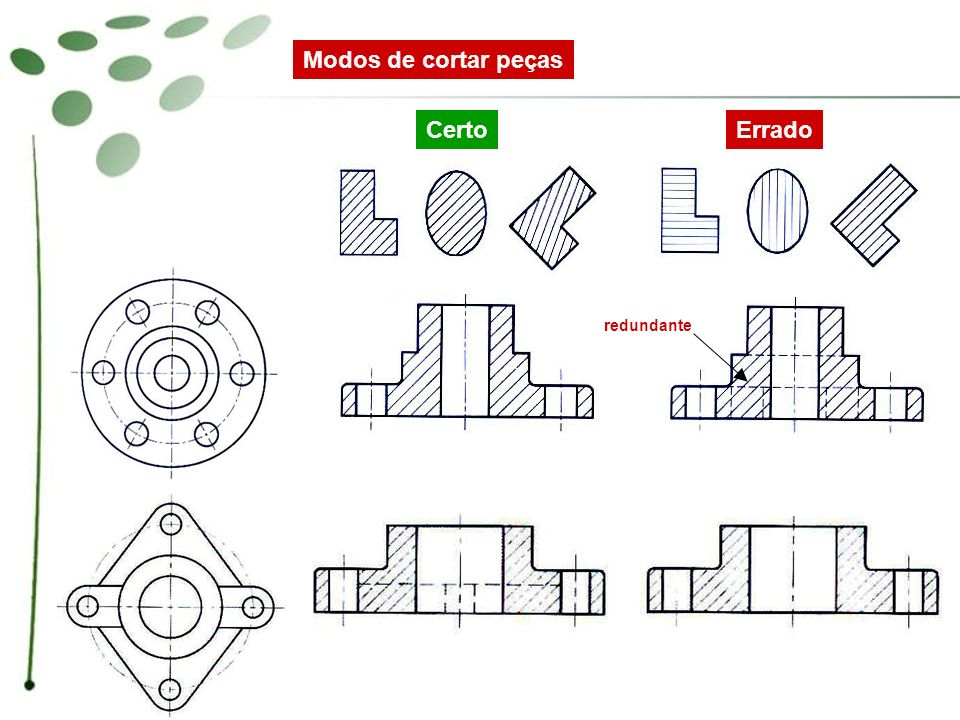 Modos de cortar peças Hachuras para diferentes materiais (NBR 12298)