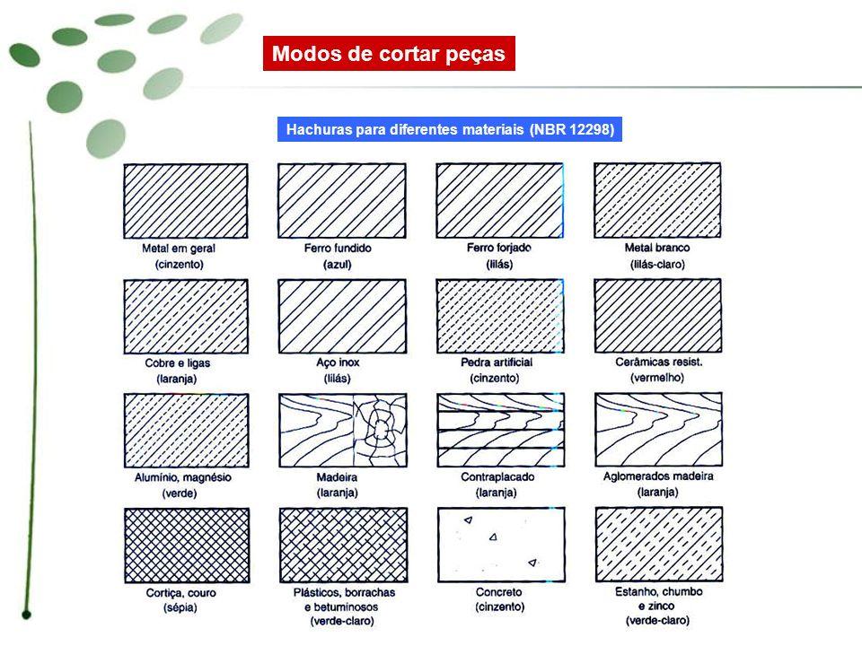 Modos de cortar peças Corte Total Meio Corte Corte Parcial Deve ser usado quando o detalhe de interesse é restrito a uma região da peça, ou em peças longas Preferível