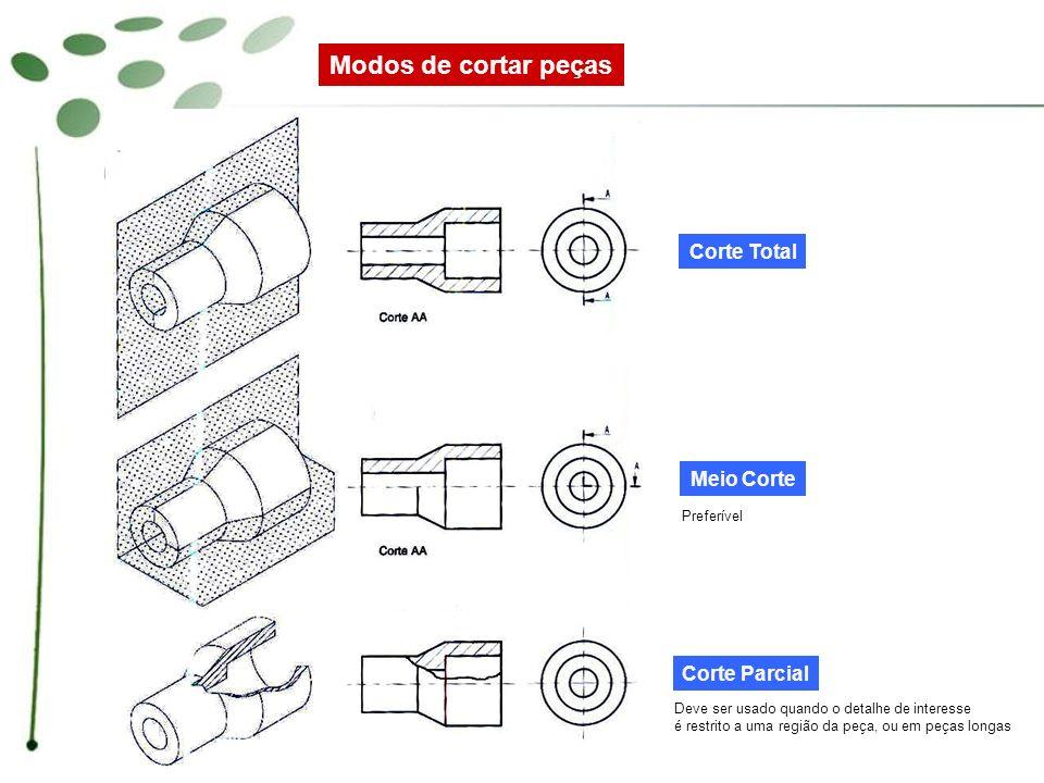 Modos de cortar peças Meio corteCorte total