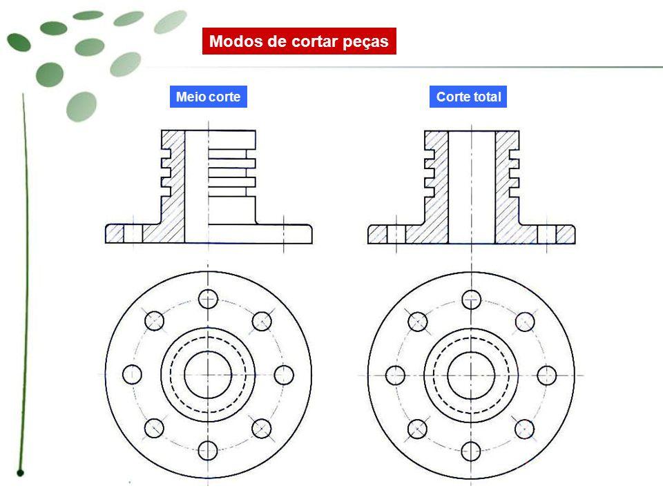 Corte por planos paralelos ou concorrentes Cortes por planos paralelosCorte por dois planos concorrentes Quando os detalhes de interesse não estiverem alinhados, deve-se recorrer a cortes do tipo: