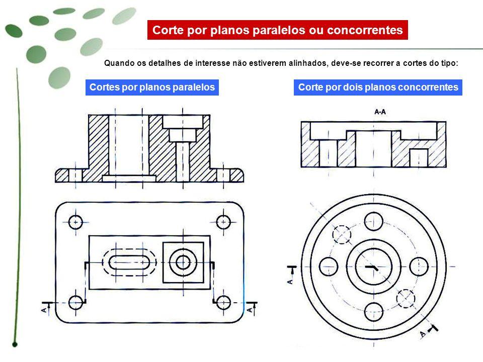 Corte por planos paralelos ou concorrentes Cortes e rebatimento por planos concorrentes Corte e rebatimento por múltiplos planos concorrentes