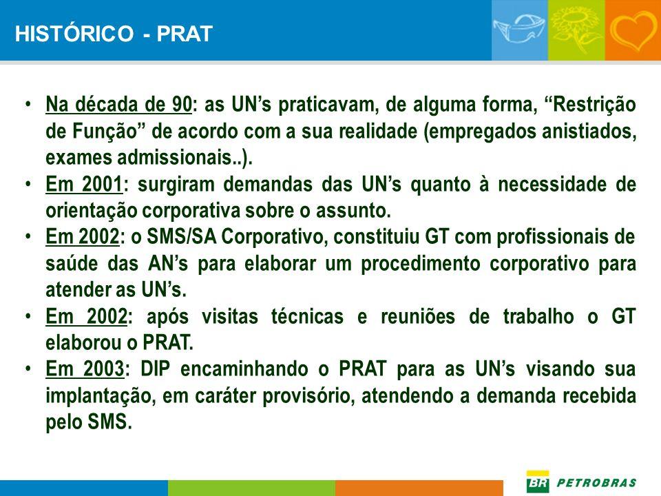 Em 2004: emissão de DIP do SMS para as áreas, solicitando comentários – DIP SMS 119, de 18/05/2004.
