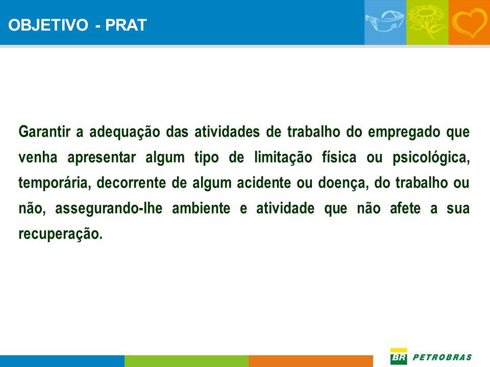 Aplica-se a todos os empregados da Petrobras cujo estado de saúde, no momento da consulta ou exame médico, determine limitações de caráter temporário para o trabalho, sem exigir, contudo, afastamento, mudança de função (Readaptação Funcional) ou aposentadoria por invalidez.