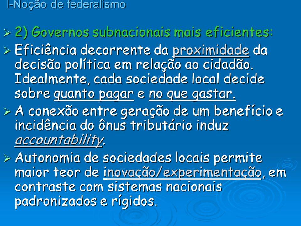 Os três problemas centrais das federações I.