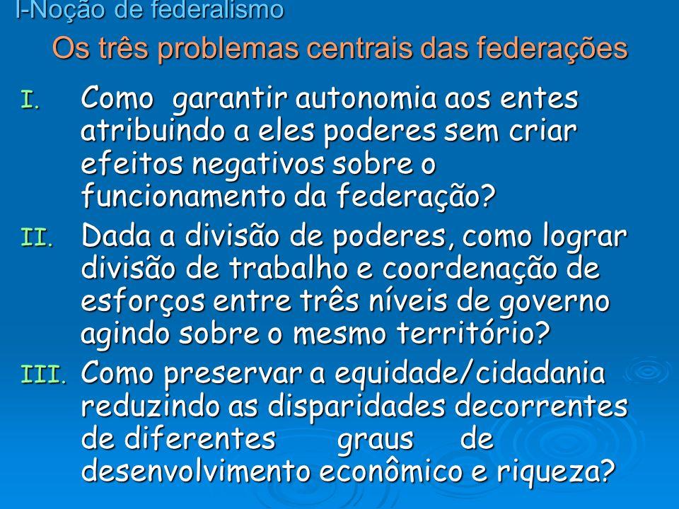 Conteúdo I.Noção de federalismo –porque muitos níveis de governo.